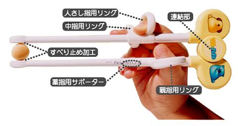 エジソンの箸 持ち方のイメージ