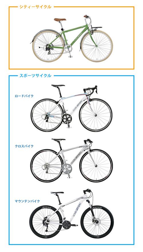 シティサイクルとスポーツサイクルのカテゴリー分けの図