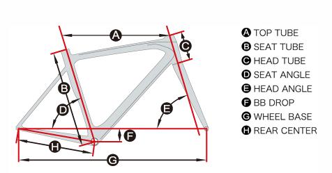 自転車のジオメトリー図の各意味を示した画像